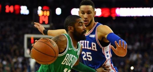 НБА онлайн ставки