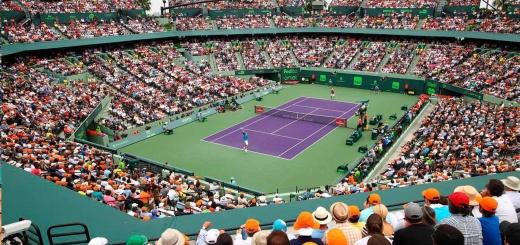 онлайн ставки на теннис сегодня