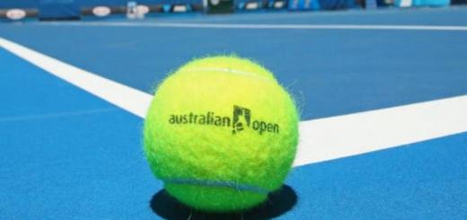 теннис прогноз сегодня